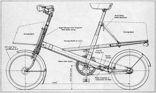 Moulton Diagram