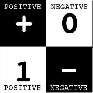 Positive-negative-2